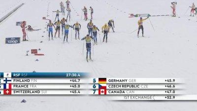 Oberstdorf 2021 – Relais ski de fond hommes (4 x 10 km) : la Fédération Russe de Ski nettement en tête !