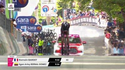 Tour d'Italie 2021 : les arrivées des favoris sur la première étape