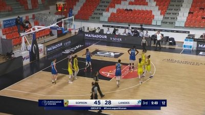 Euroligue féminine : Sopron Basket vs Basket Landes