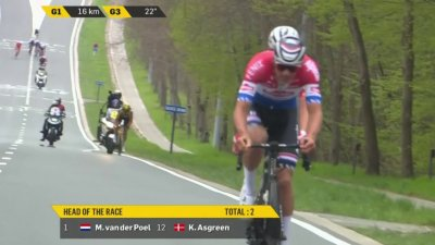 Tour des Flandres messieurs : l'incroyable accélération de Mathieu van der Poel